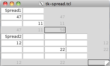 tk-spread.png
