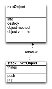 object-stack.png