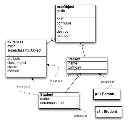 configure-parameter.png